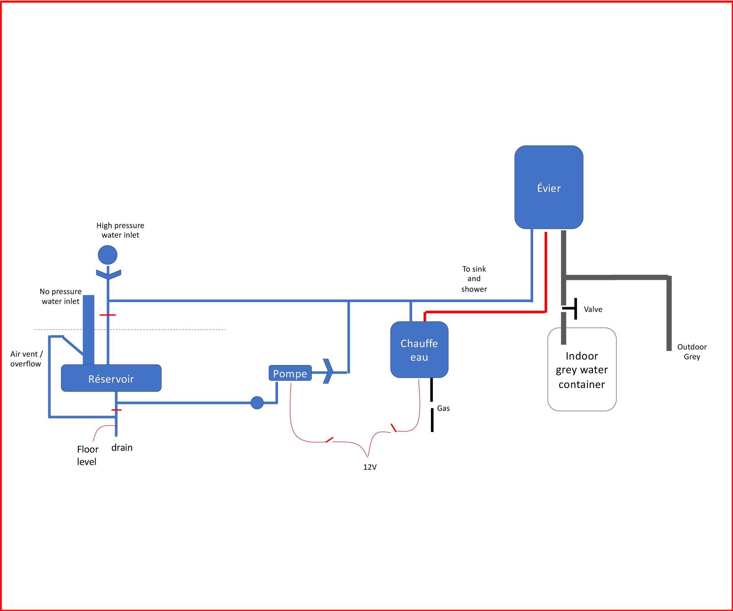 Van layout eau et électricité